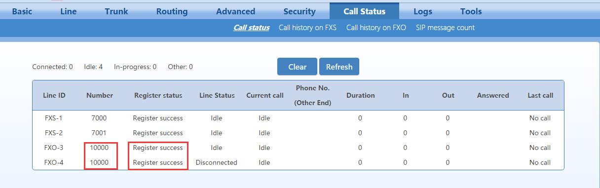 CallStatus